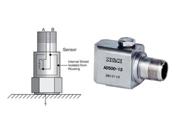 ICP加速度傳感器,工業IEPE加速度傳感器
